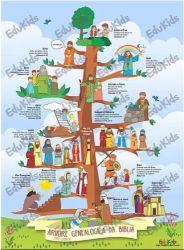 Poster Árvore da Bíblia