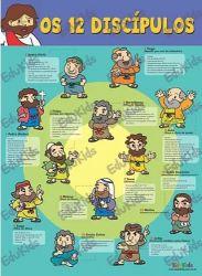Poster Os 12 Discípulos